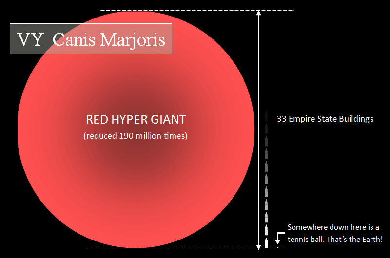 Vy Canis Majoris Related Keywords - Vy Canis Majoris Long ...