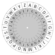 ROT 13 and Caesar Ciphers