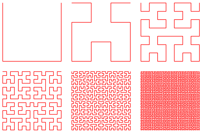 All About Programming: Hilbert Curve 算法| 书脊
