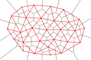 Voronoi tessellations if you create a dual graph of a voronoi diagram connect each node to every other node that shares an edge you end up with a graph that is a dalaunay ccuart Image collections